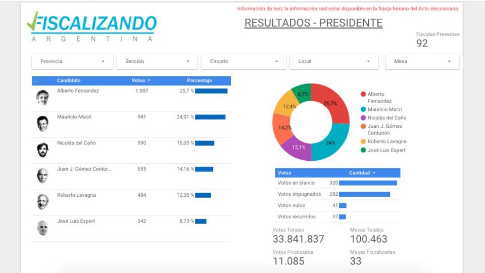 Fiscalizando, la app para fiscales de partidos.