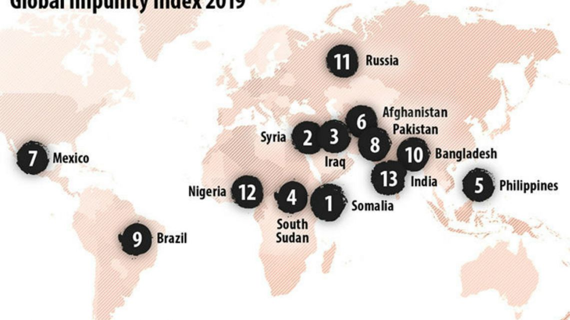 Data from August 1, 2009 to August 31, 2019 shows the 13 countries with the highest numbers of unsolved murders of journalists