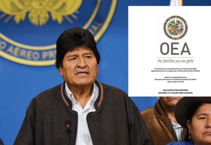 Resultado de imagen para oea informe bolivia