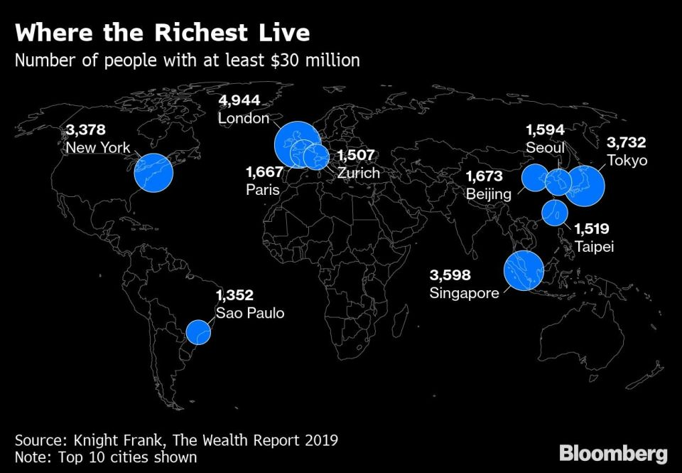 Where the Richest Live