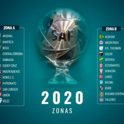 Zonas-Copa-Superliga-2020