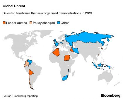 Global Unrest