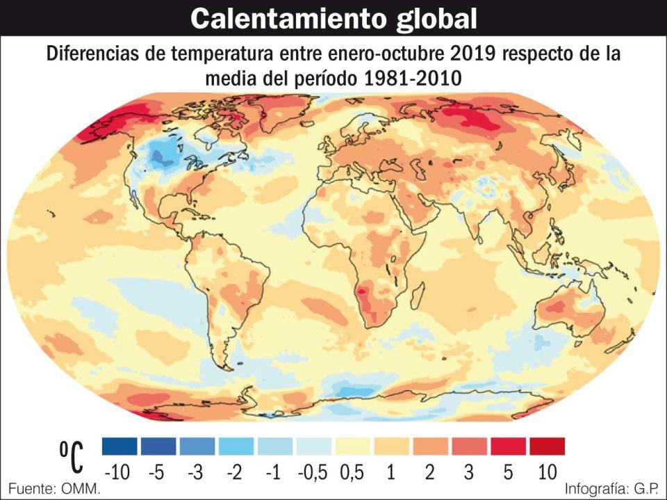 infografia cambio climatico 20191207