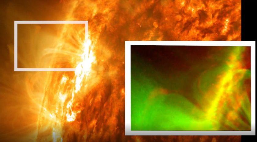 Nueva clase de explosión magnética observada en el Sol