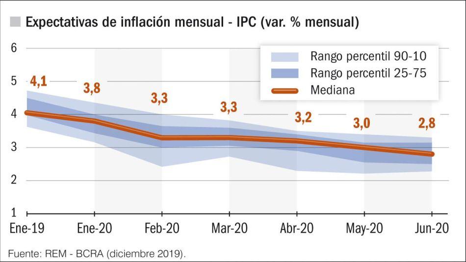 20200501_expectativas_inflacion_ipc_gp_g.jpg