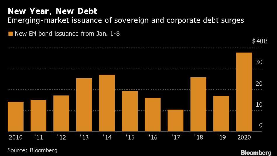 New Year, New Debt