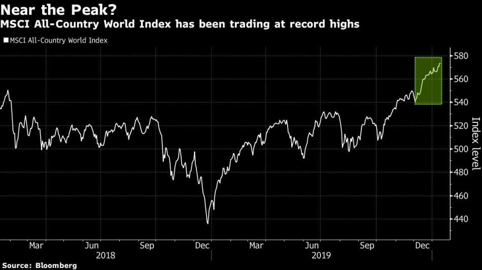 MSCI All-Country World Index has been trading at record highs