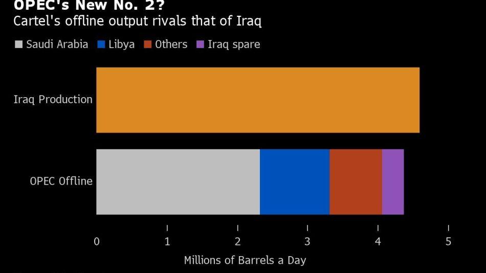 OPEC's New No. 2?