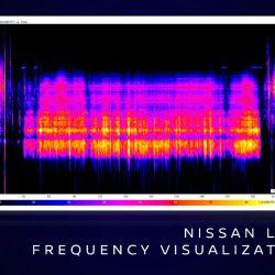 Visualización de frecuencia de Nissan Leaf.