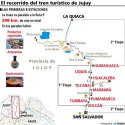 Ruta del Tren de la Quebrada.