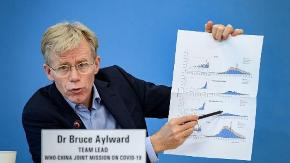 Bruce Aylward