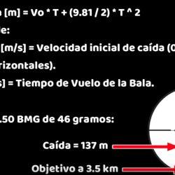 Francotirador: fórmula de caída por gravedad