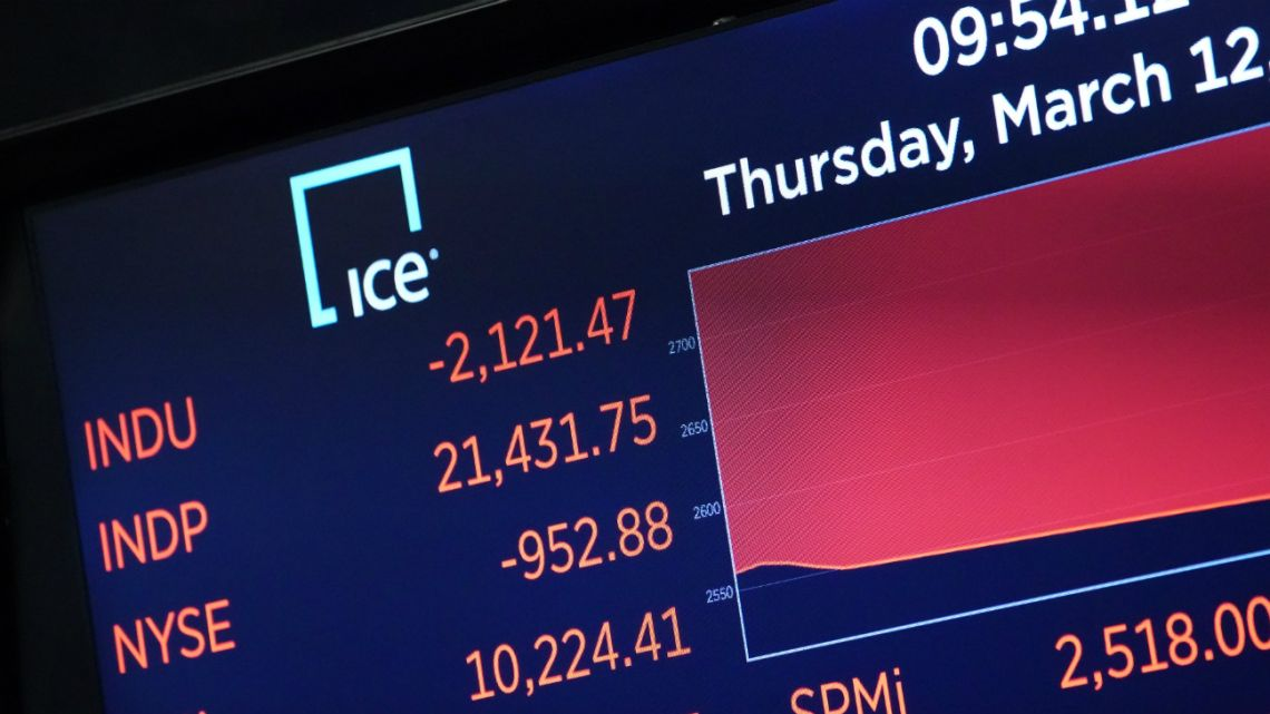 The Dow fell over 2,00 points after the opening bell of the Dow Industrial Average at the New York Stock Exchange on March 12, 2020 in New York.