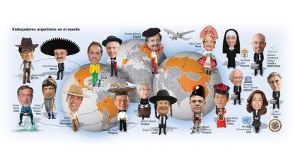 Cómo se conforma el mapa de los embajadores argentinos en el mundo