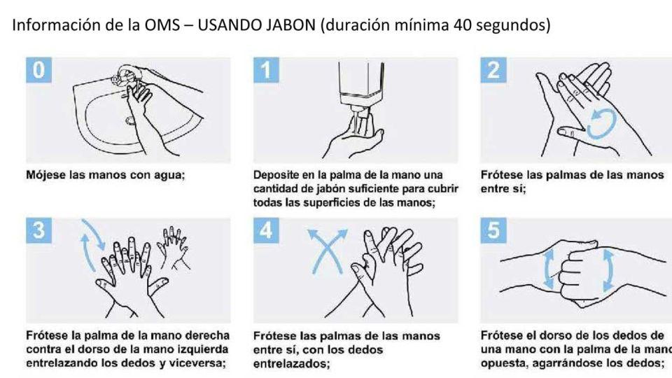 Reglas. Las pautas de higiene y de seguridad para la obras.