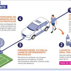 El protocolo de entrenamiento seguro que presentó Talleres de Córdoba.