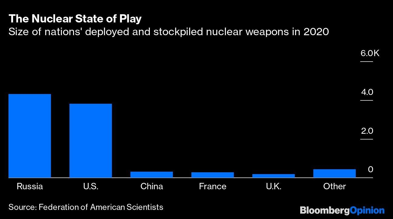 The Nuclear State of Play