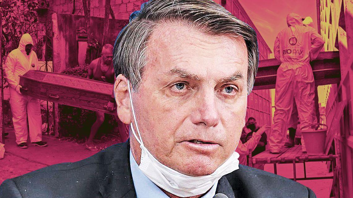 Brazil in crisis during coronavirus expansion