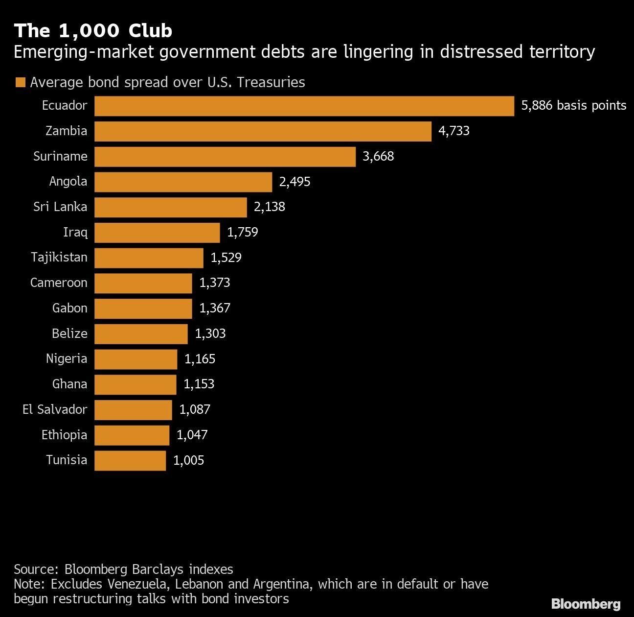 The 1,000 Club