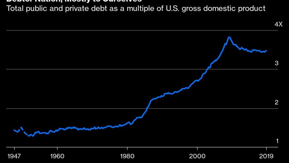Debtor Nation, Mostly to Ourselves