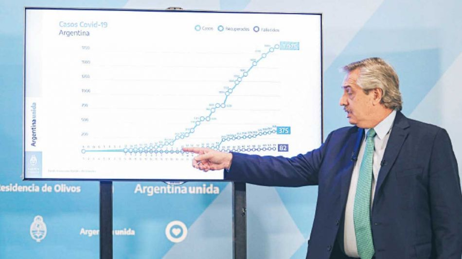 20200509_alberto_fernandez_filmina_economia_coronavirus_cuarentena_cedoc_g