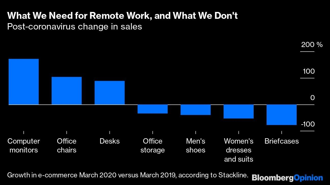 What We Need for Remote Work, and What We Don't