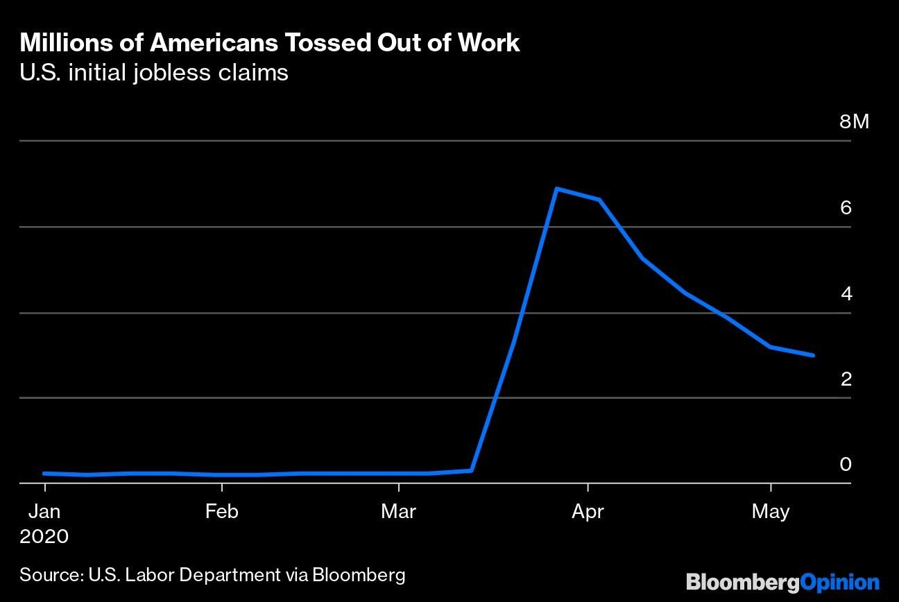 Millions of Americans Tossed Out of Work