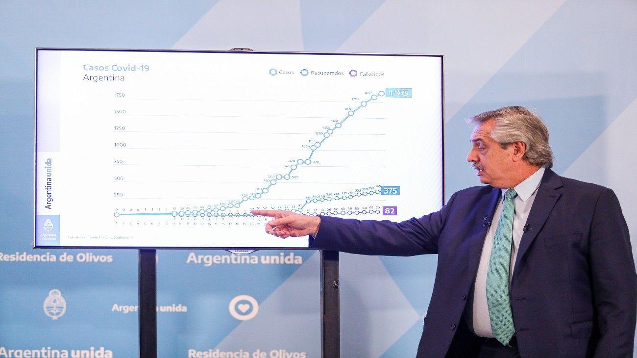 Alberto Fernández explica el desarrollo de la curva de contagios en la Argentina