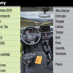 Características técnicas del Suzuki Jimny.