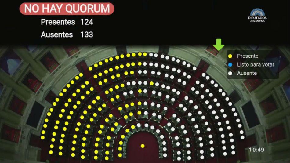 quorum_superpoderes_28/05/2020