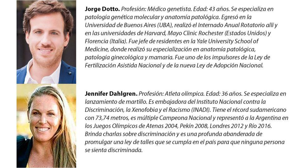 Jorge Dotto y Jennifer Dahlgren, de Asamblea del Futuro.