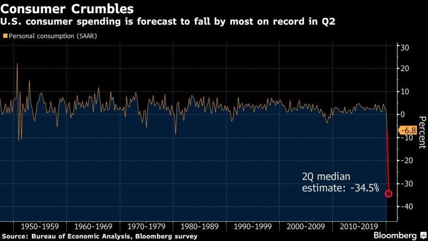 El PIB alemán cae con un récord histórico en el segundo trimestre