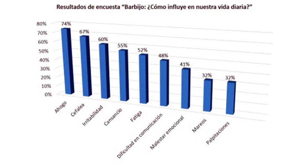 Grafico BARBIJOS.20200810