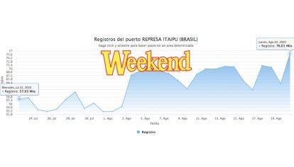 La represa de Itaipú creció en 24 horas casi 12 metros.