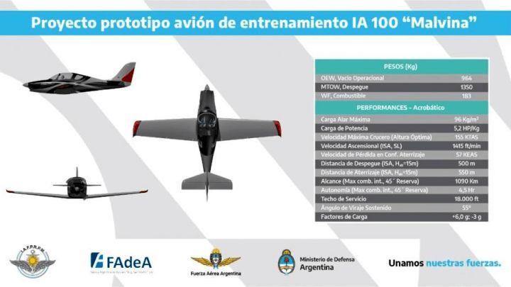 Weekend | IA-100 Malvina, el nuevo avión que construirá la Argentina