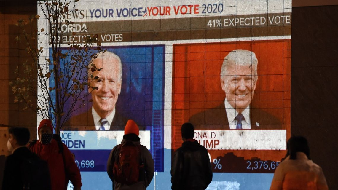 People watch a big screen displaying the live election results in Florida at Black Lives Matter plaza across from the White House on election day in Washington, DC on November 3, 2020.