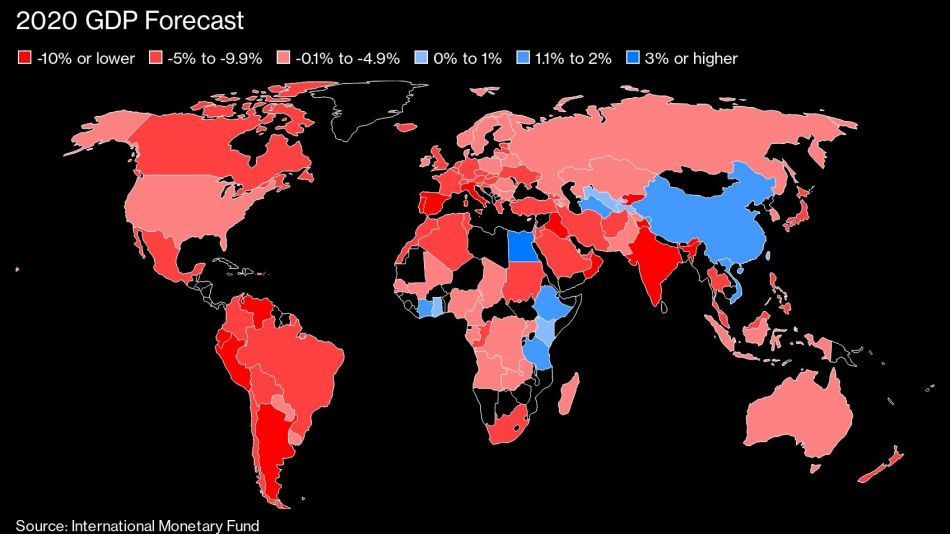 2020 GDP Forecast