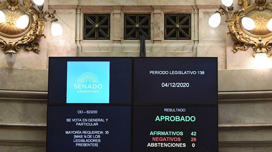 Resultado de la votación en Senado. Impuesto solidario.