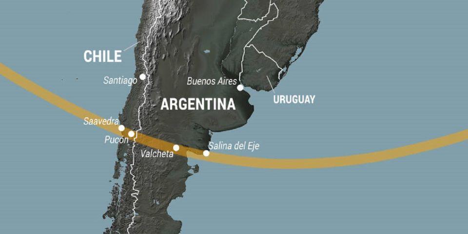 Eclipse solar de Sudamérica 2020