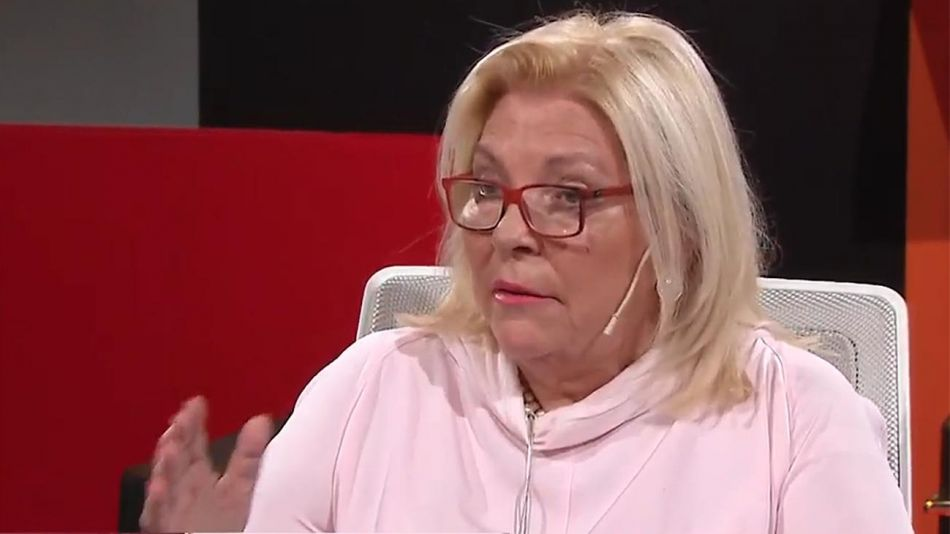 Elisa Carrió 20201221