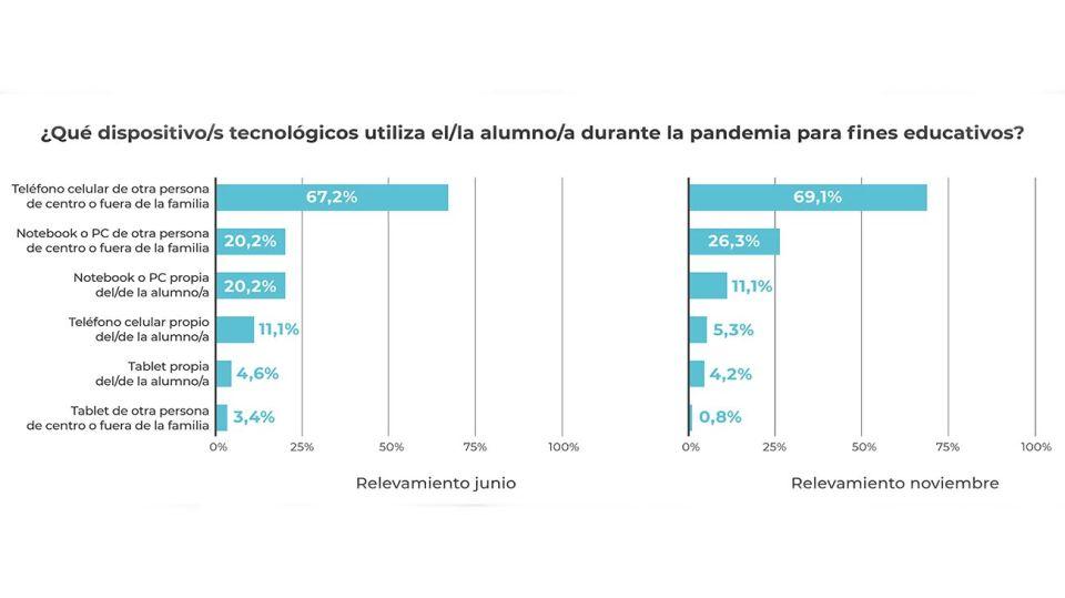 cambios educación en pandemia 20201228