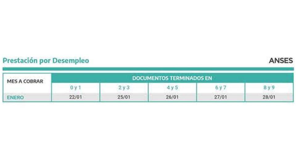 Calendario Anses enero 2021-20201231