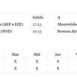 Este es el cronograma de los vuelos de Aerolíneas Argentinas a Montevideo.