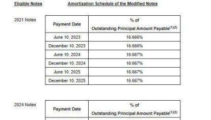 CRONOGRAMA. El día que asume el próximo gobernador se deben pagar US$ 120 millones.