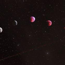 Horóscopo 2021.