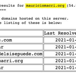 Todos los sitios que se alojan en el servidor del Pro. | Foto:Cedoc.