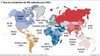 Tasa de crecimiento del PBI estimada para 2021