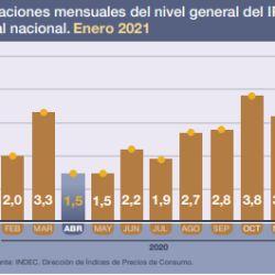 La inflación de enero fue del 4% | Foto:INDEC