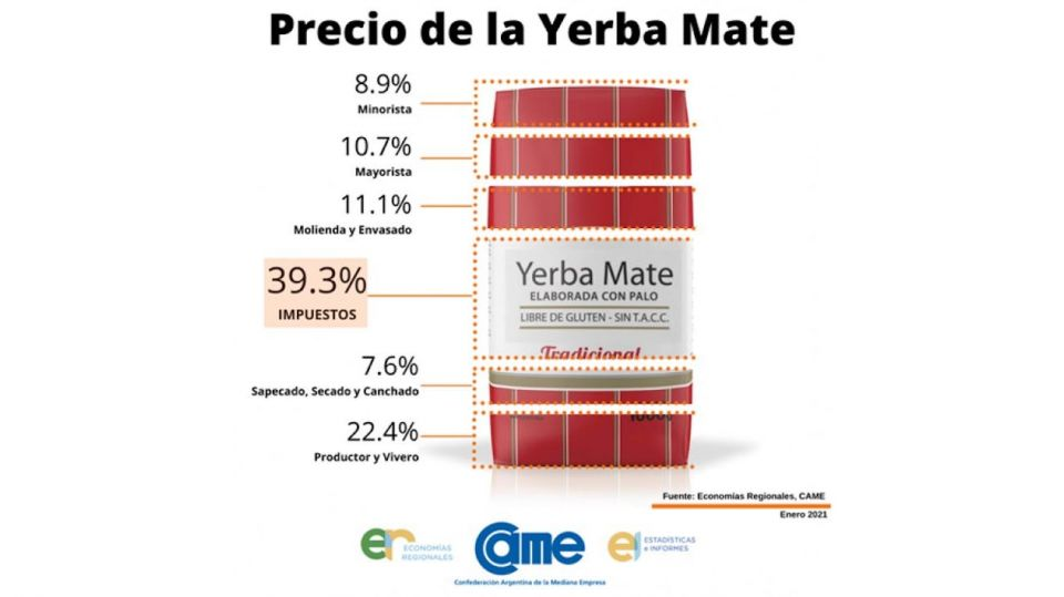 precio yerba 20210217