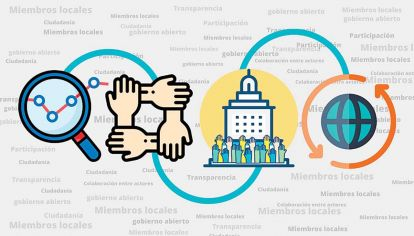 Gobierno Abierto. Aboga por un aumento del acceso a la información y la rendición de cuentas.